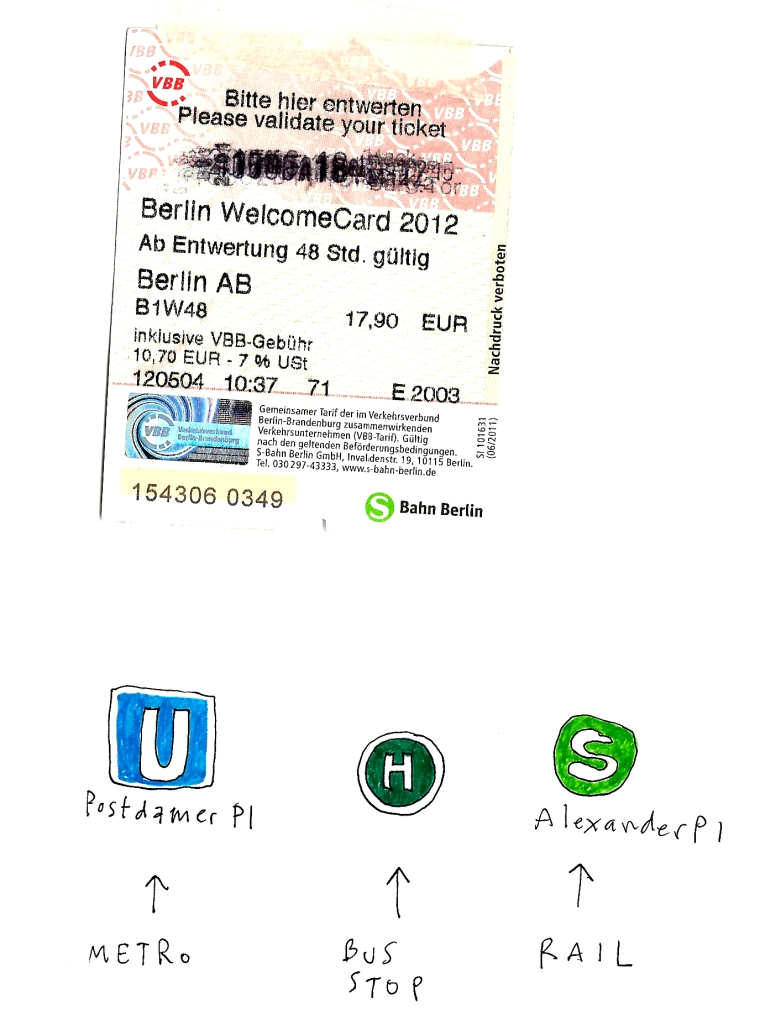 BERLIN ARTIST BOOKLET ticket transport